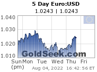 GoldSeek.com provides you with the information to make the right