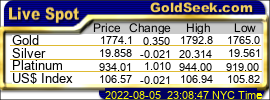 GoldSeek.com Gold, Silver, Platinum and US Dollar Index Real-Time Bid Box