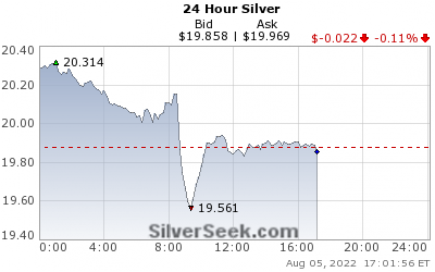 GoldSeek.com provides you with the information to make the right decisions on your AG 24 Hour investments