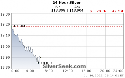 [Live Spot 24 Hour Silver Chart - SilverSeek.com]