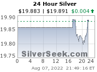 Live Spot 24 Hour Silver Chart - More at SilverSeek.com