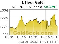 GoldSeek.com provides you with the information to make the right decisions on your AU 1 Hour investments