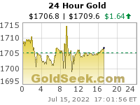 Live Spot 24 Hour Gold Chart - More at SilverSeek.com