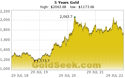 GoldSeek.com provides you with the information to make the right decisions on your Gold 5 Year investments