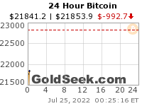GoldSeek.com provides you with the information to make the right decisions on your BTC 24 Hour investments