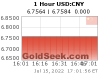 GoldSeek.com provides you with the information to make the right decisions on your USDCNY 1 Hour investments