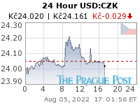 GoldSeek.com provides you with the information to make the right decisions on your USDCZK 24 Hour investments