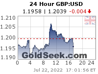 GoldSeek.com provides you with the information to make the right decisions on your GBPUSD 24 Hour investments