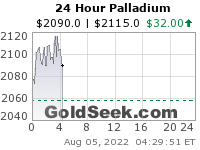 GoldSeek.com provides you with the information to make the right decisions on your PD 24 Hour investments