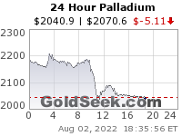 Palladium