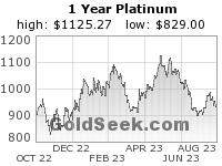 GoldSeek.com