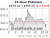 Platinum 24 Hour