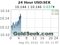 GoldSeek.com provides you with the information to make the right decisions on your USDSEK 24 Hour investments