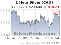 GoldSeek.com provides you with the information to make the right decisions on your Canadian $ Silver 1 Hour investments