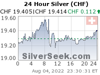 GoldSeek.com provides you with the information to make the right decisions on your Swiss Franc Silver 24 Hour investments