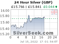 GoldSeek.com provides you with the information to make the right decisions on your British Pound Silver 24 Hour investments