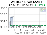 GoldSeek.com provides you with the information to make the right decisions on your S African Rand Silver 24 Hour investments