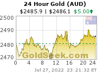 GoldSeek.com provides you with the information to make the right decisions on your Australian $ Gold 24 Hour investments