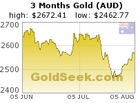 GoldSeek.com provides you with the information to make the right decisions on your Australian $ Gold 3 Month investments