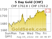 GoldSeek.com provides you with the information to make the right decisions on your Swiss Franc Gold 5 Day investments