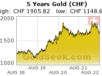 GoldSeek.com provides you with the information to make the right decisions on your Swiss Franc Gold 5 Year investments
