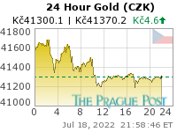 GoldSeek.com provides you with the information to make the right decisions on your Czech koruna Gold 24 Hour investments