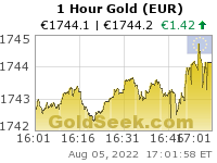 GoldSeek.com provides you with the information to make the right decisions on your Euro Gold 1 Hour investments