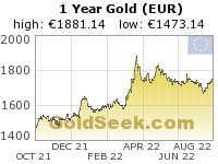 GoldSeek.com provides you with the information to make the right decisions on your XAUEUROZ 1 Year investments