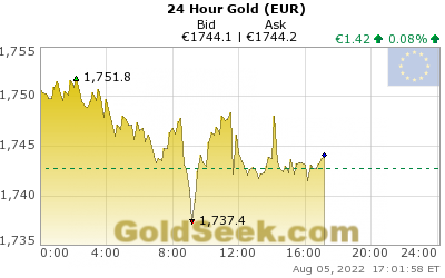 GoldSeek.com provides you with the information to make the right decisions on your Euro Gold 24 Hour investments