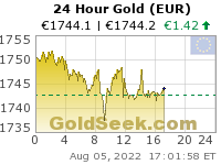 GoldSeek.com provides you with the information to make the right decisions on your XAUEUROZ 24 Hour investments