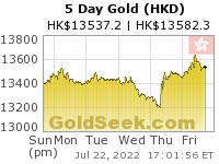 Hong Kong $ Gold 5 Day