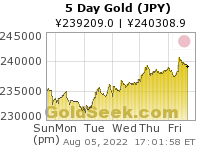 GoldSeek.com provides you with the information to make the right decisions on your Yen Gold 5 Day investments