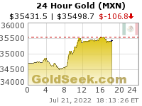 GoldSeek.com provides you with the information to make the right decisions on your Mexican Peso Gold 24 Hour investments