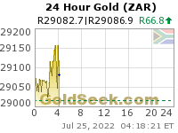 GoldSeek.com provides you with the information to make the right decisions on your S African Rand Gold 24 Hour investments