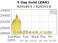 GoldSeek.com provides you with the information to make the right decisions on your S African Rand Gold 5 Day investments