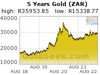 GoldSeek.com provides you with the information to make the right decisions on your S African Rand Gold 5 Year investments