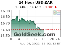 GoldSeek.com provides you with the information to make the right decisions on your USDZAR 24 Hour investments
