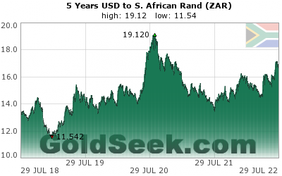 GoldSeek.com provides you with the information to make the right decisions on your USDZAR 5 Year investments