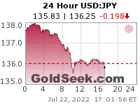 GoldSeek.com provides you with the information to make the right decisions on your USDJPY 24 Hour investments