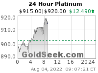 GoldSeek.com provides you with the information to make the right decisions on your PT 24 Hour investments